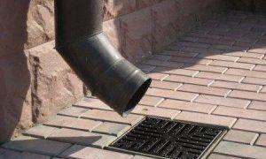 Бетонные лотки для ливневой канализации
