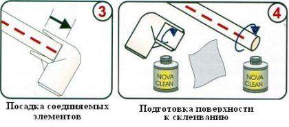 Подготовка к склеиванию