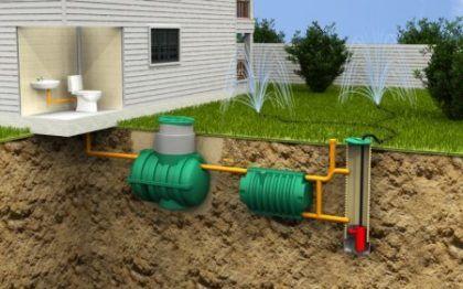 Система канализации с мини септиком