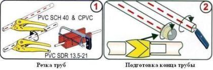 Технология монтажа труб ПВХ