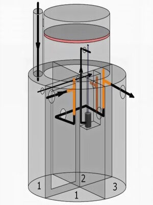 Трехкамерный септик крот (Вид изнутри)