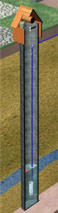 водоносный слой