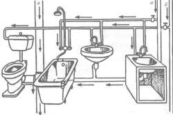 схема квартирной канализации
