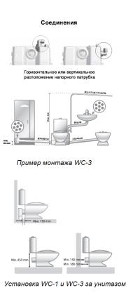 Вариант монтажа WC-1 и WC-3