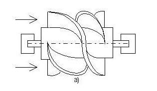 Принцип действия счетчика тахометрического типа