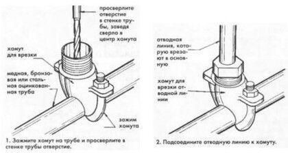 Схема врезки в металлическую трубу с хомутом