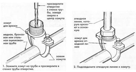 Схема врезки в металлическую