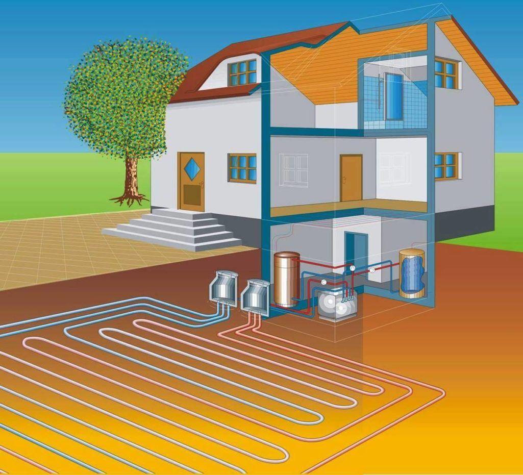 Отопление дома тепловым насосом своими руками