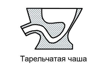 Унитазы с полочкой (тарельчатые), схемаУнитазы с полочкой (тарельчатые), схема