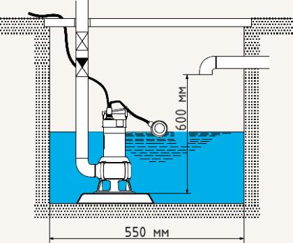 Схема установки насоса в колодец