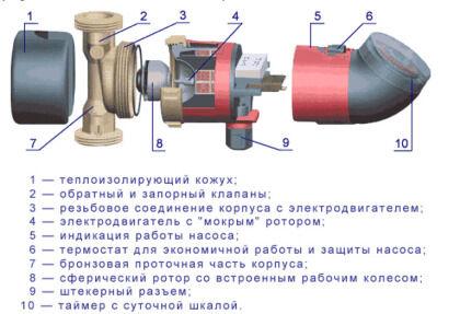 Вариант устройства насосаВариант устройства насоса