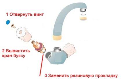 Прокладки для смесителя в ванной