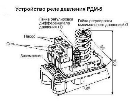 Настройка реле давления насосной станции своими руками