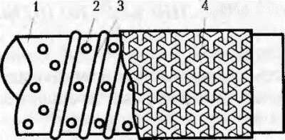 Устройство фильтра для скважины. 1 - перфорированная труба, 2 - отверстия, 3 - обмотка из проволоки, 4 - сетка