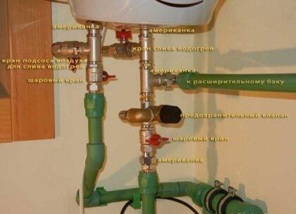 Элементы подключения к водопроводу