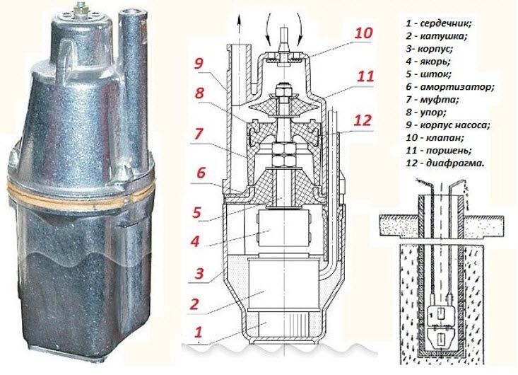 инструкция для вибрационного насоса водолей