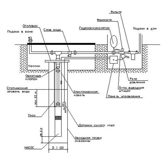 Схема двигателя насоса