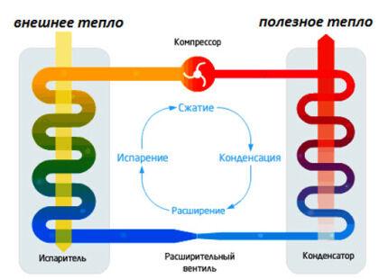Типовая схема насоса