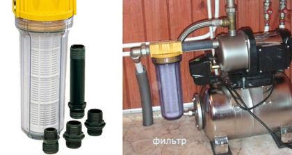 Фильтр тонкой очистки в трубопроводе