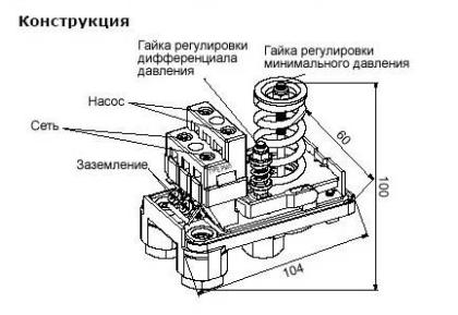 Блок регулировки станции насосного оборудования