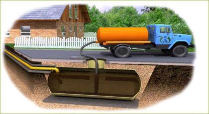 Принцип действия накопительной емкости для сточных вод