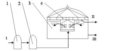 Вакуумная флотация
