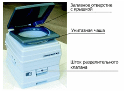 Устройство компактного биотуалета