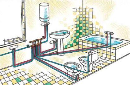 Планируйте разводку в ванной правильно