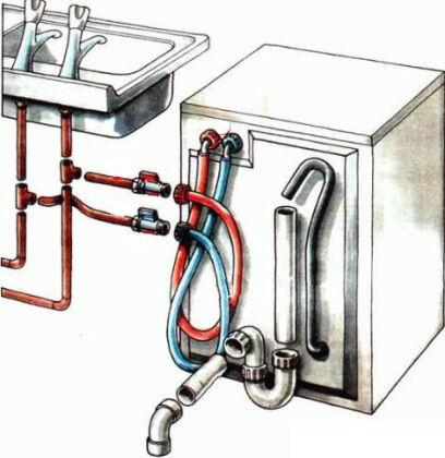 подключение ПМ к холодной воде