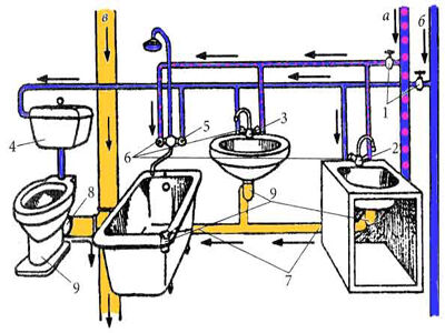 Схема – внутренняя канализация