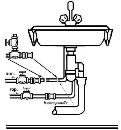 2 вариант подключения машинки к водопроводу