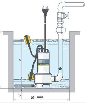Схема монтажа погружного насосаСхема монтажа погружного насоса