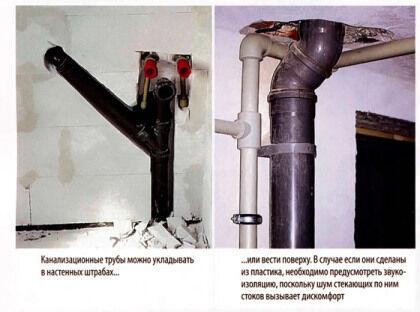 Способ укладки канализационных труб