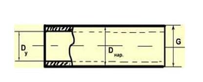 Основные параметры труб