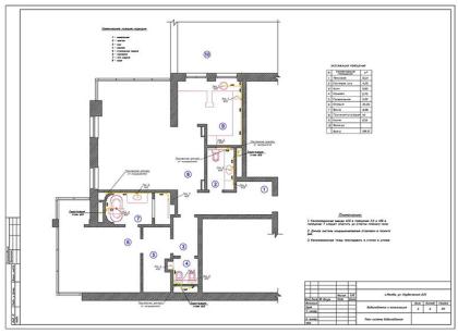 Проект канализации в квартире