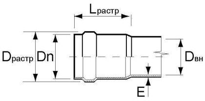 Трубы для канализации диаметры