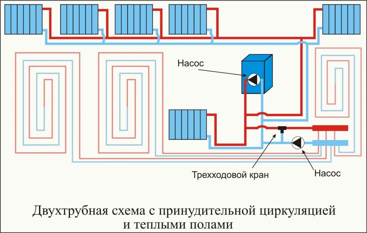 Отопление в частном доме своими руками двухтрубная