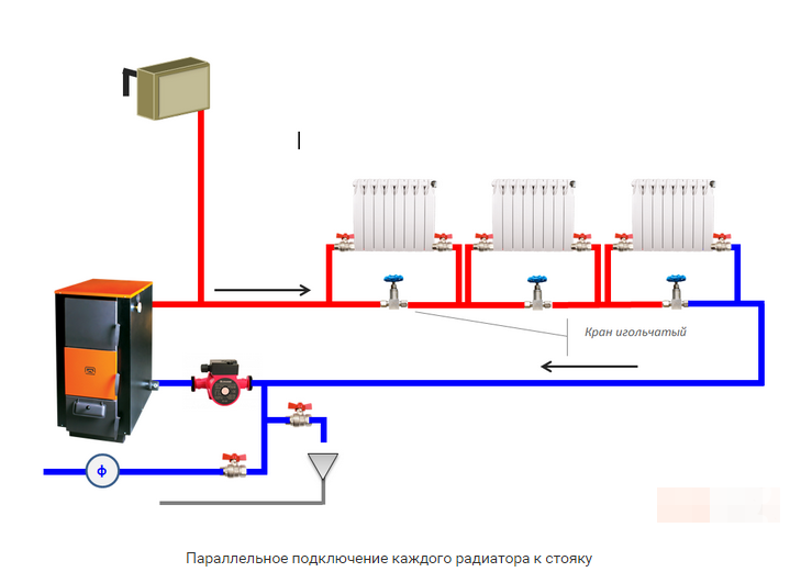 Ленинградка отопление схема