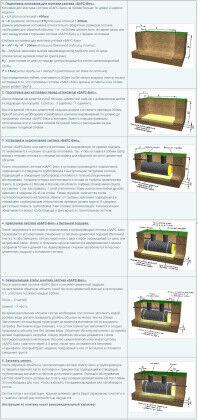 Установка горизонтальных септиков «Барс». Пошаговая инструкция