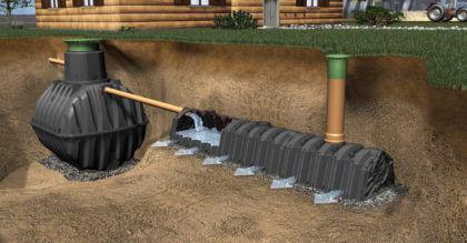 Организация отвода канализационных стоков в частном доме