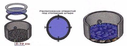 Фильтр для колодца