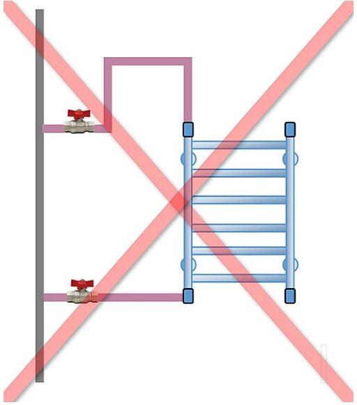 Наиболее частая ошибка при боковой или диагональной схеме подключения – в верхней подводящей трубе сформирован «горб», в котором со временем образуется воздушная пробка. Она перекроет циркуляцию воды в полотенцесушителе, и тот перестанет быть эффективным