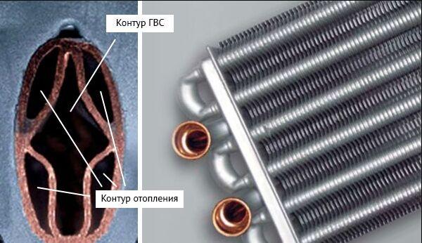 Стоимость теплообменников двухконтурных теплообменник трубчатый площадь теплообмена 12 кв м