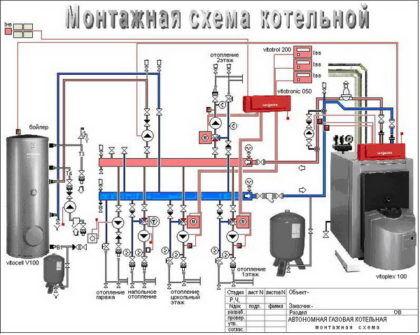 Газовая котельная в частном доме - схема