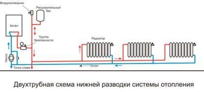 Двухтрубная схема нижней разводки ситемы отопления