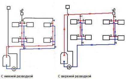 Двухтрубные вертикальные схемы отопления