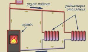 Система отопления для коттеджа