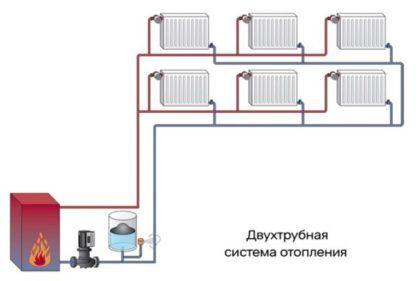 Картинка, иллюстрирующая принцип действия двухтрубной системы отопления