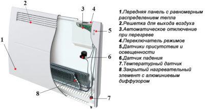 Конвектор электрический Atlantic Altis Ecoboost HD-2 CHG-3 Pack2 DAP