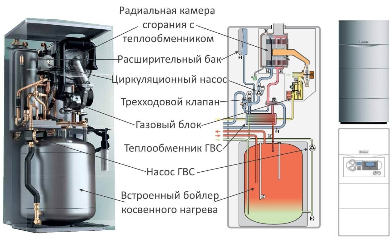 Схема термолюкса аогв 12 5 фото 609